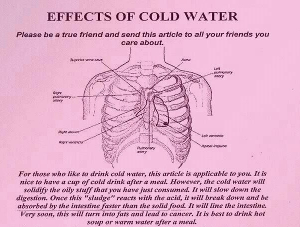 Effect of Cold Water